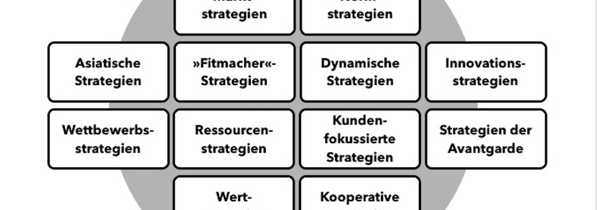 Scheuss Strategien